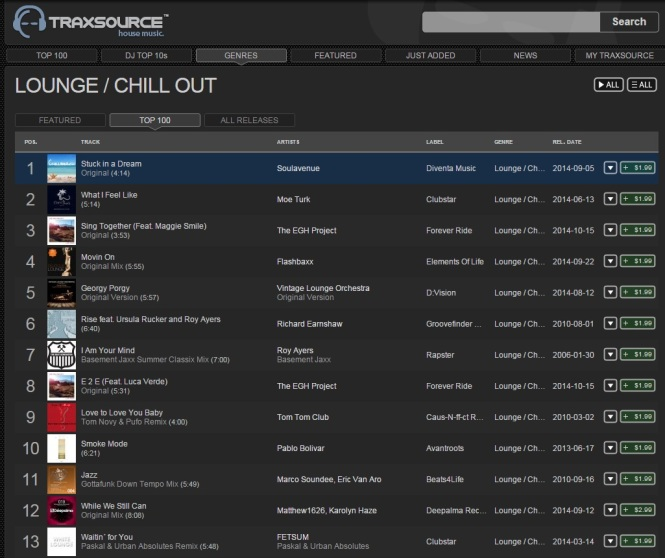 Traxsource CHill top 22 octbo